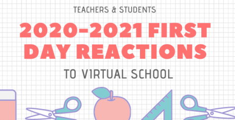 First Day of School Reaction Pieces